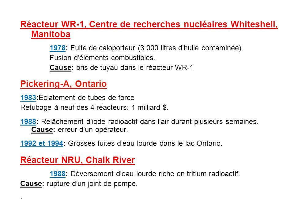Réacteur WR-1, Centre de recherches nucléaires Whiteshell, Manitoba