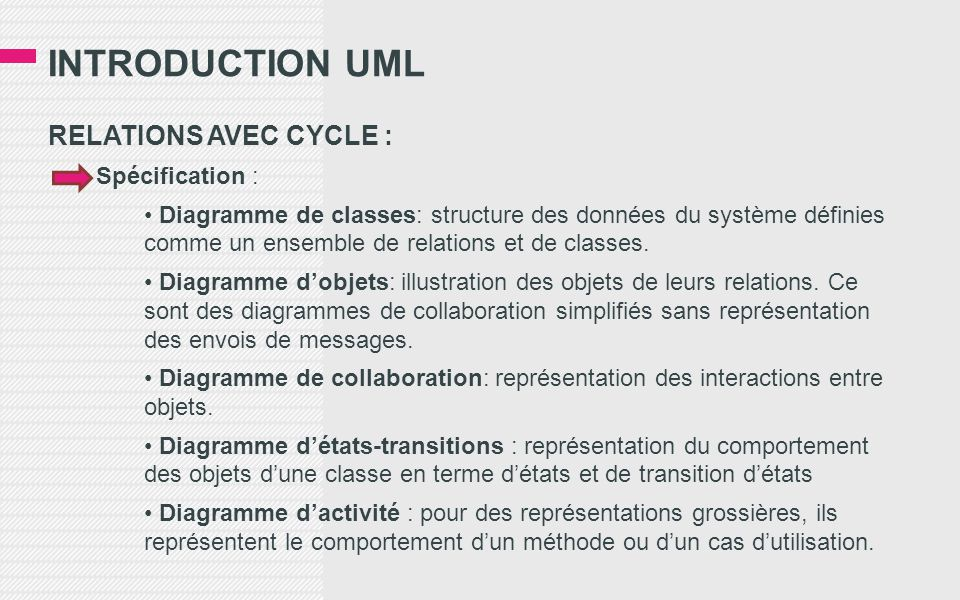 INTRODUCTION UML RELATIONS AVEC CYCLE : Spécification :