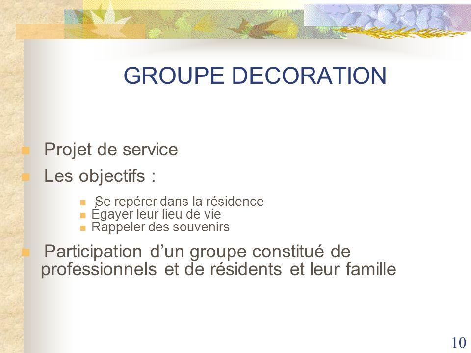 GROUPE DECORATION Projet de service Les objectifs :