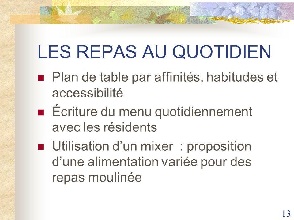 LES REPAS AU QUOTIDIEN Plan de table par affinités, habitudes et accessibilité. Écriture du menu quotidiennement avec les résidents.