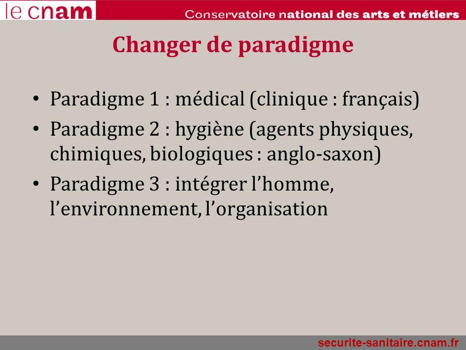 Changer de paradigme Paradigme 1 : médical (clinique : français)