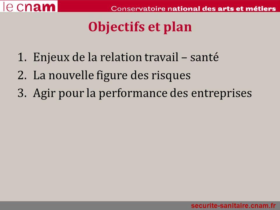 Objectifs et plan Enjeux de la relation travail – santé