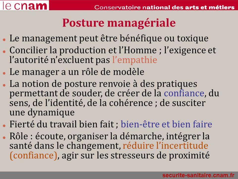 Posture managériale Le management peut être bénéfique ou toxique
