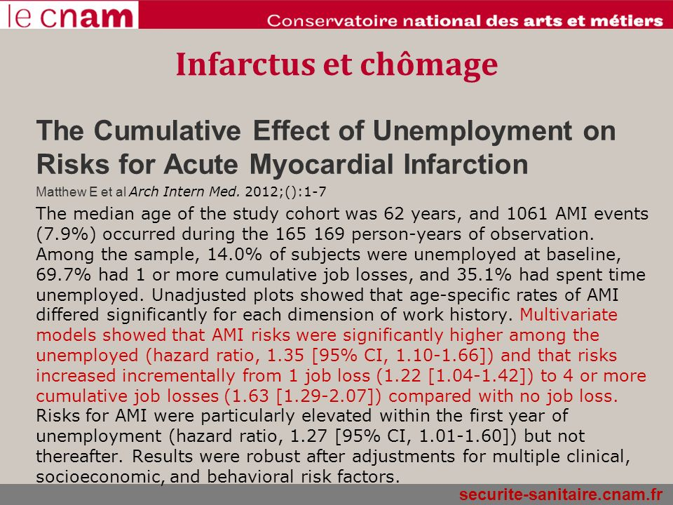 Infarctus et chômage The Cumulative Effect of Unemployment on Risks for Acute Myocardial Infarction.