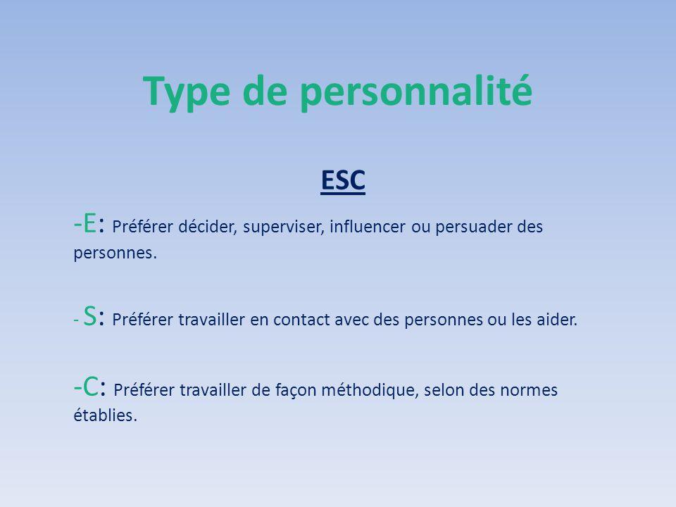 Type de personnalité ESC