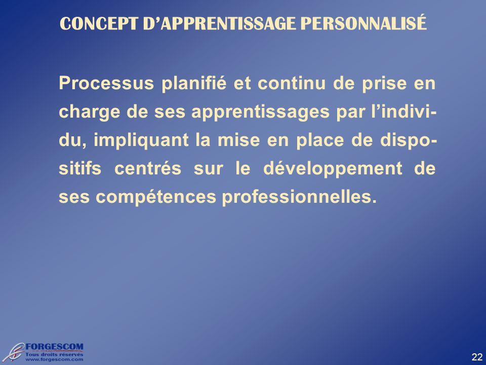 CONCEPT D'APPRENTISSAGE PERSONNALISÉ