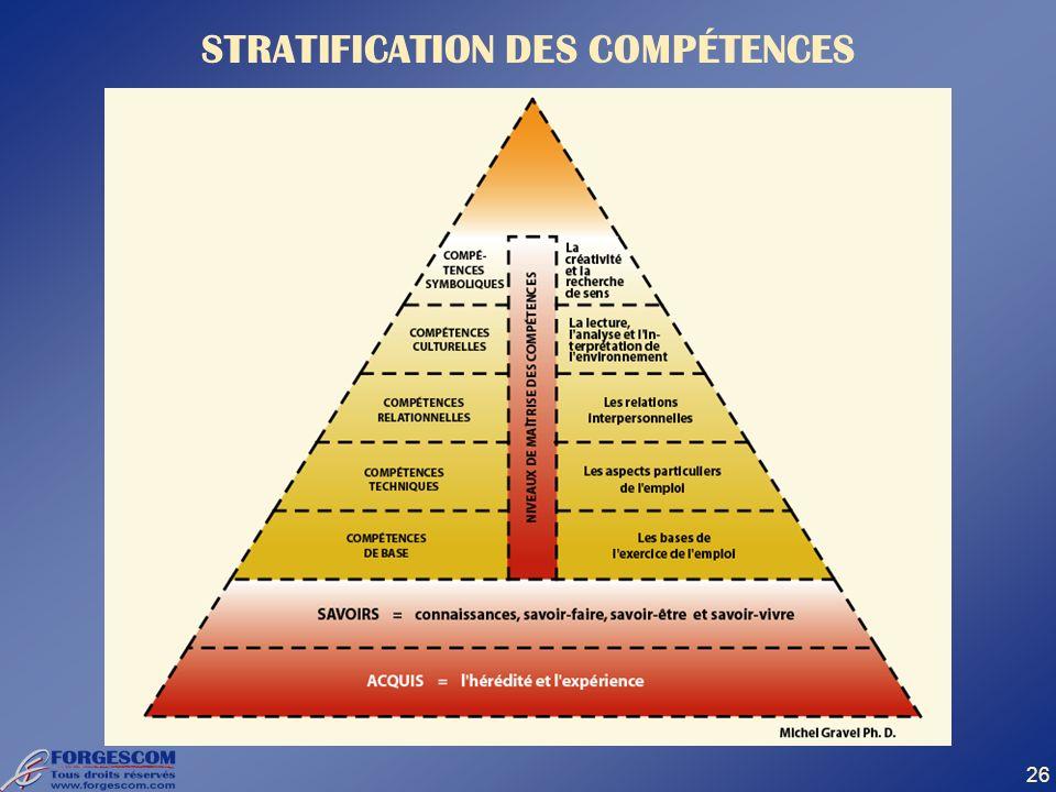 STRATIFICATION DES COMPÉTENCES