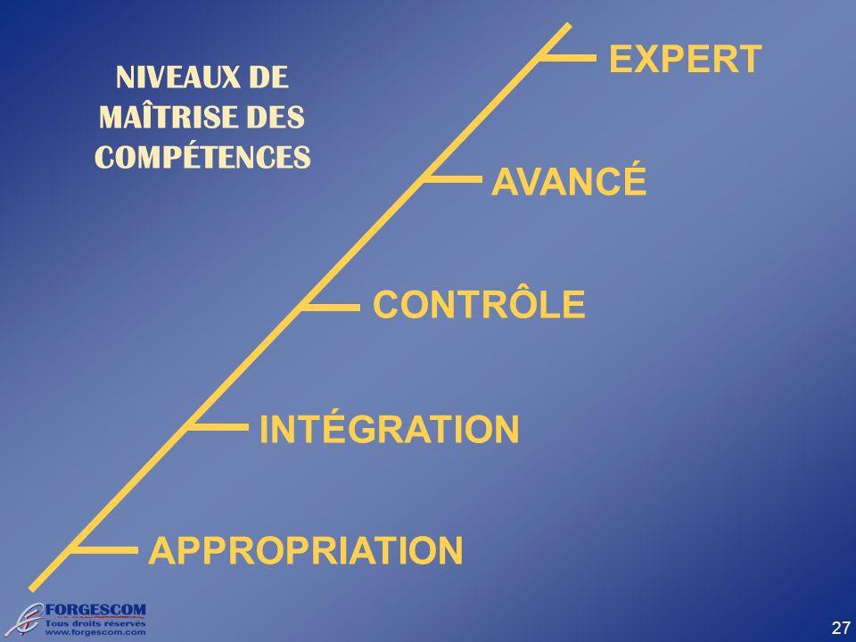 NIVEAUX DE MAÎTRISE DES COMPÉTENCES