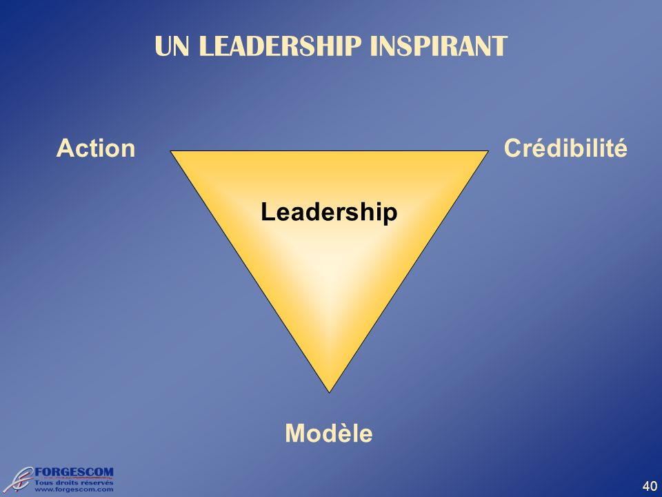 UN LEADERSHIP INSPIRANT