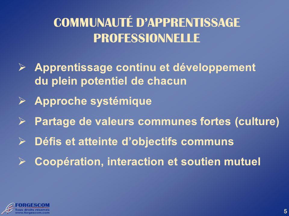 COMMUNAUTÉ D'APPRENTISSAGE PROFESSIONNELLE