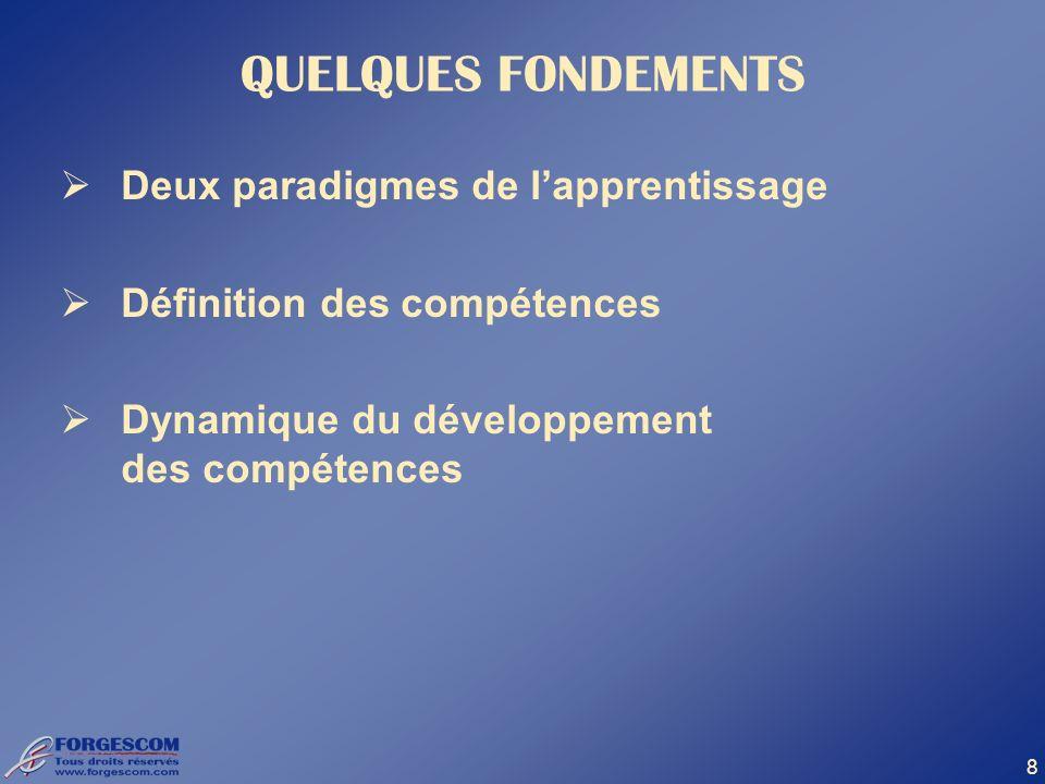 QUELQUES FONDEMENTS Deux paradigmes de l'apprentissage