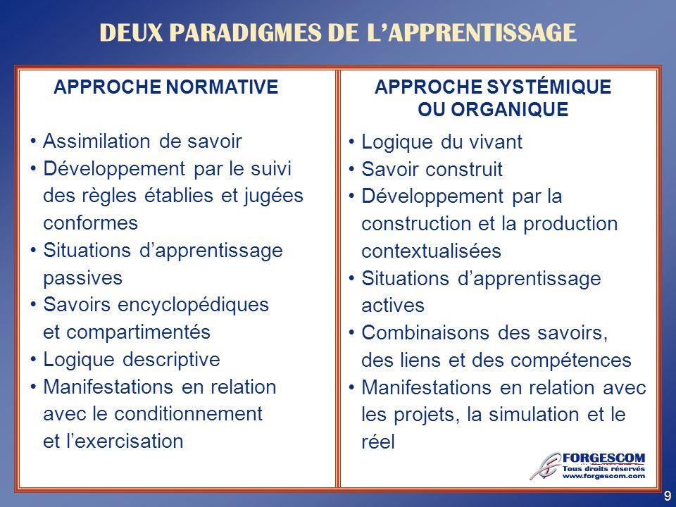 DEUX PARADIGMES DE L'APPRENTISSAGE APPROCHE SYSTÉMIQUE OU ORGANIQUE
