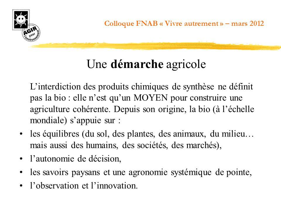 Colloque FNAB « Vivre autrement » – mars 2012