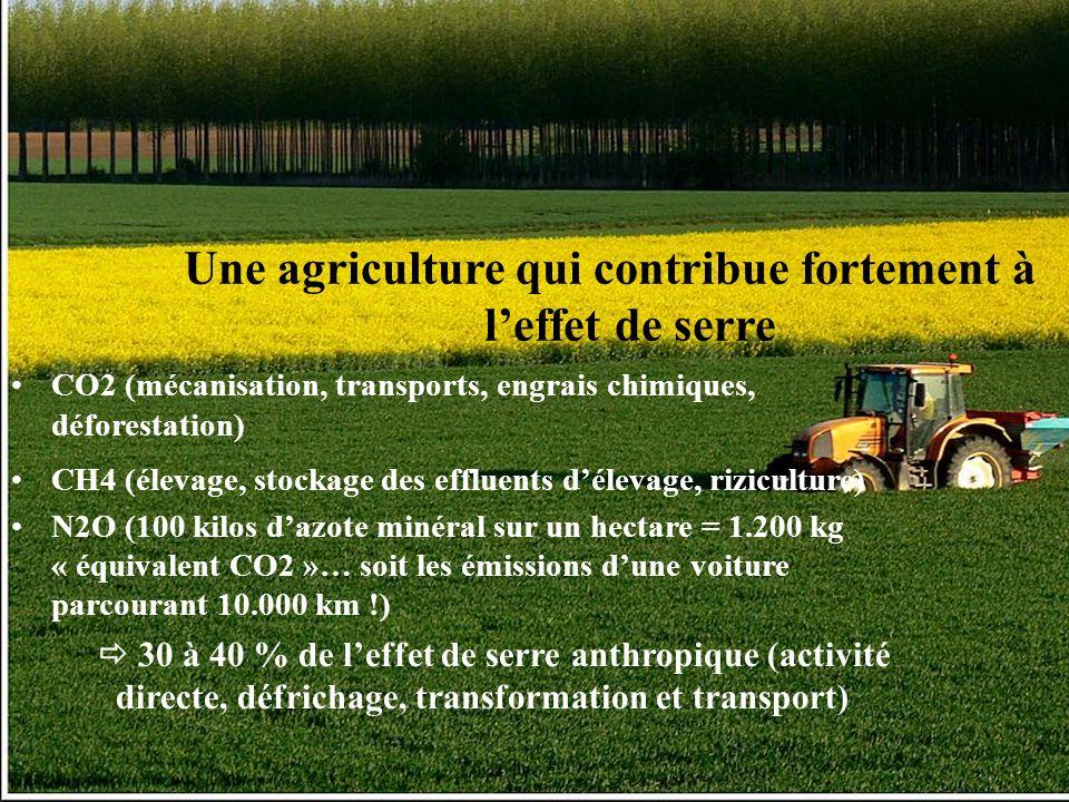 Une agriculture qui contribue fortement à l'effet de serre