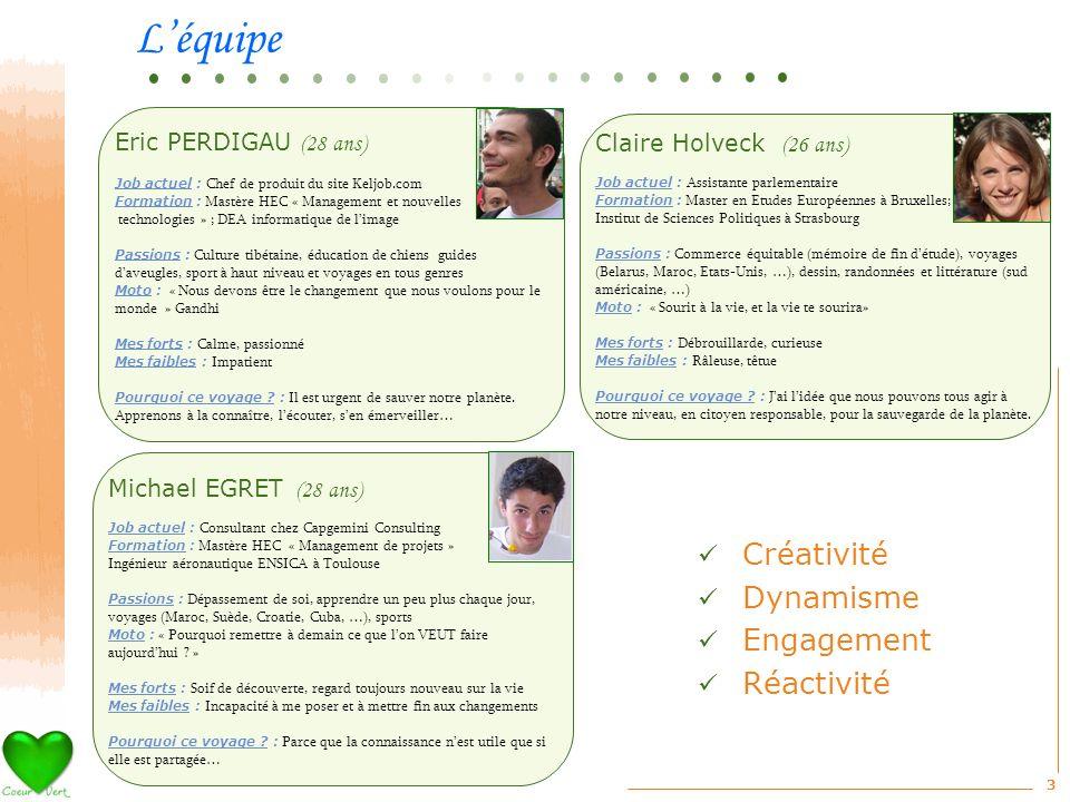 L'équipe Créativité Dynamisme Engagement Réactivité