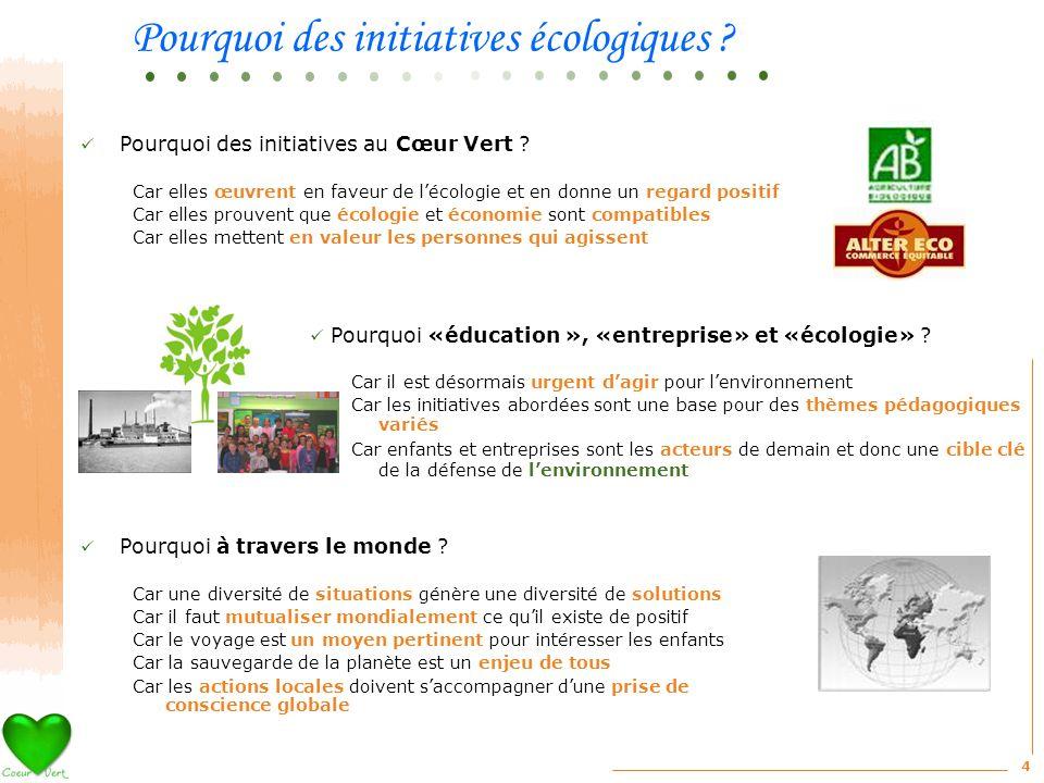 Pourquoi des initiatives écologiques