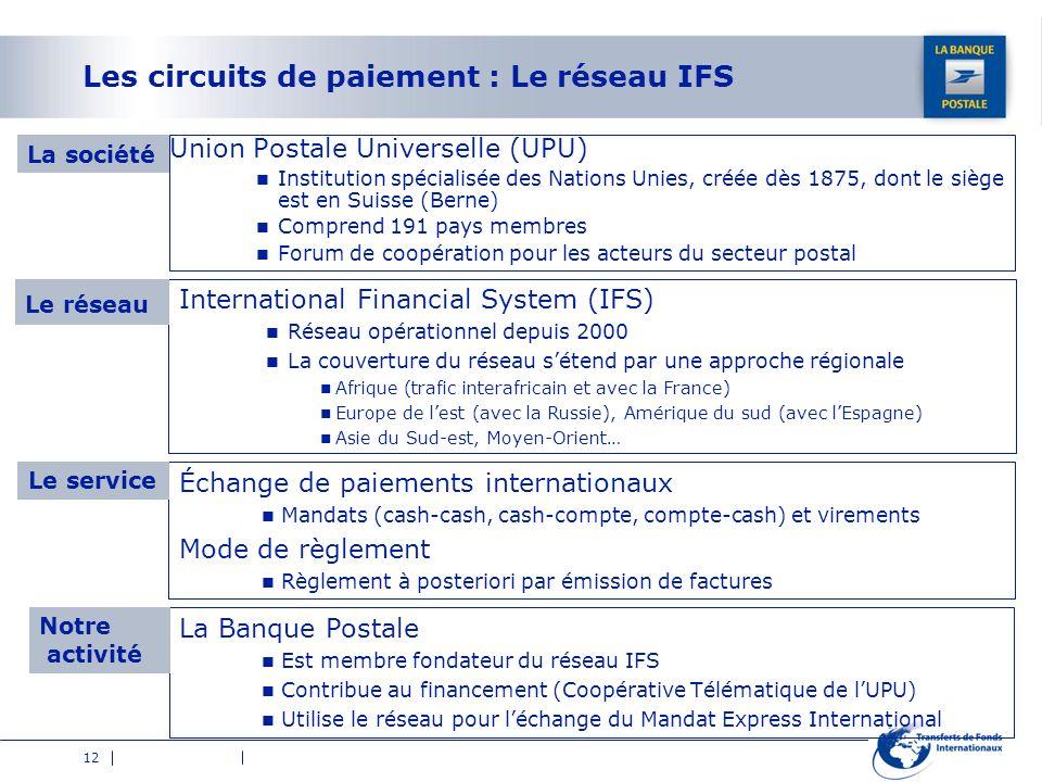 Les circuits de paiement : Le réseau IFS