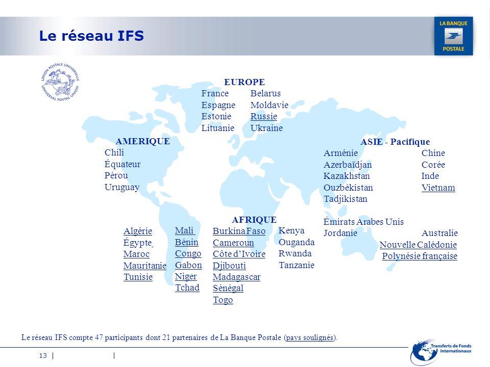 Le réseau IFS EUROPE France Belarus Espagne Moldavie Estonie Russie