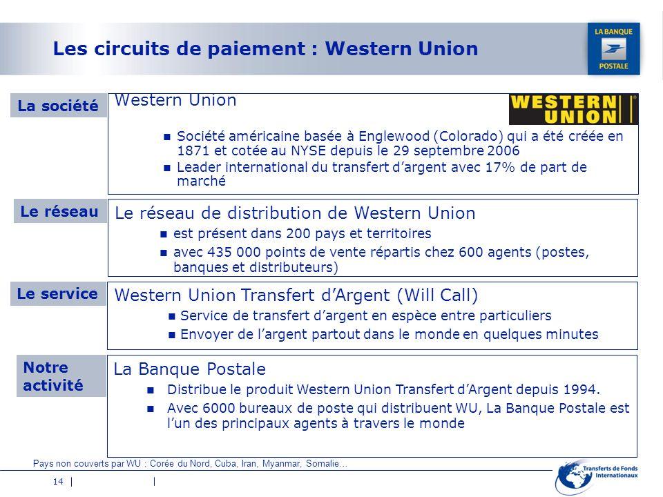 Les circuits de paiement : Western Union