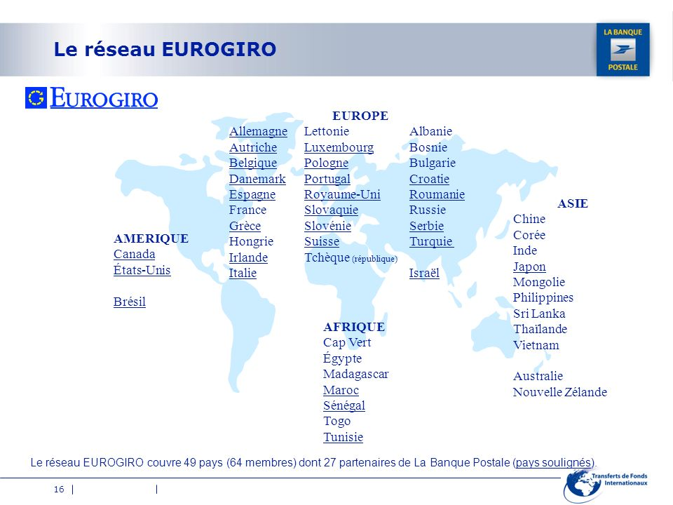 Le réseau EUROGIRO Allemagne Autriche Belgique Danemark Espagne France