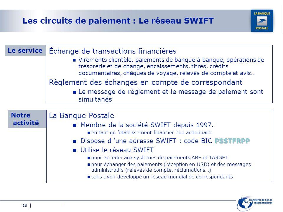 Les circuits de paiement : Le réseau SWIFT