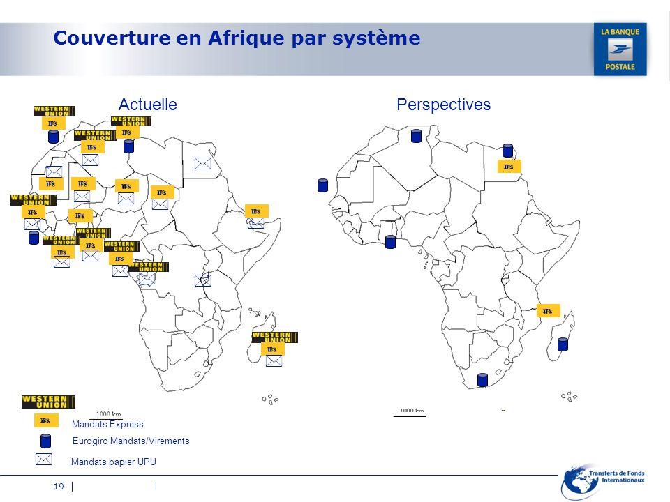 Couverture en Afrique par système