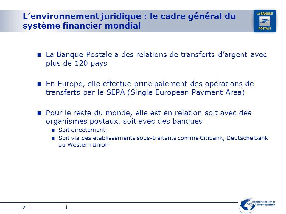L'environnement juridique : le cadre général du système financier mondial