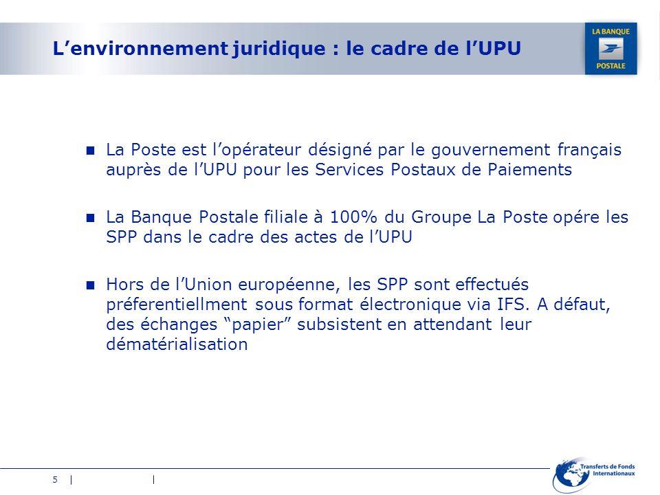 L'environnement juridique : le cadre de l'UPU