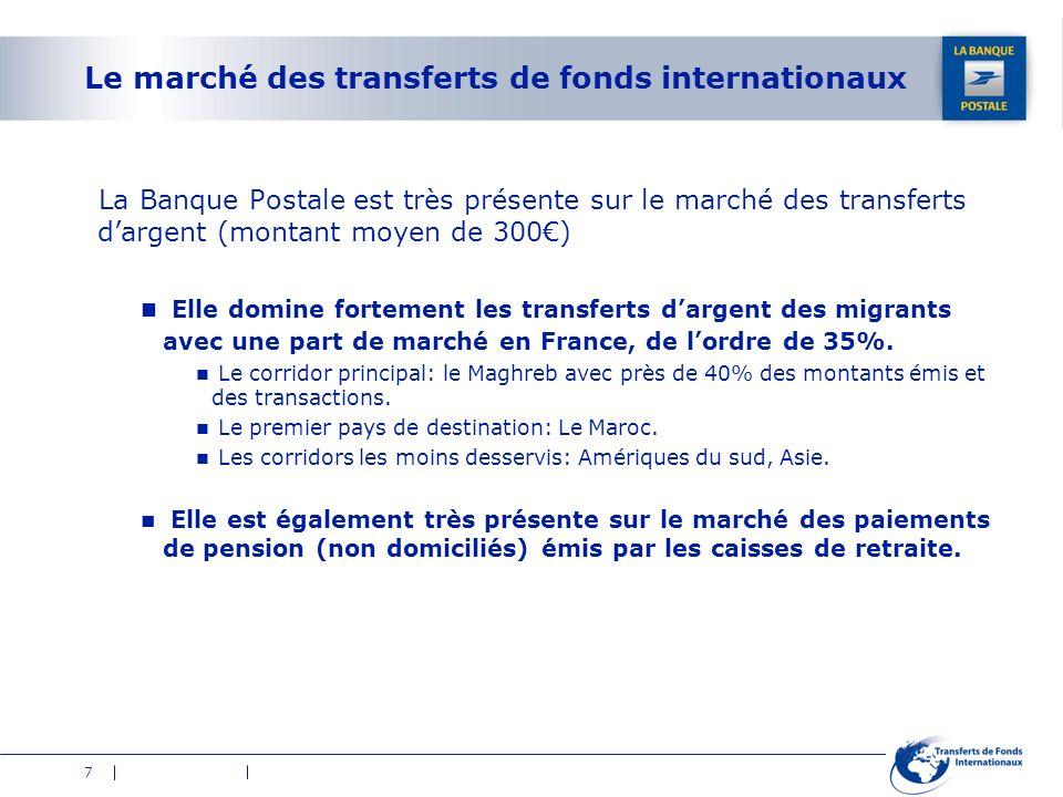 Le marché des transferts de fonds internationaux