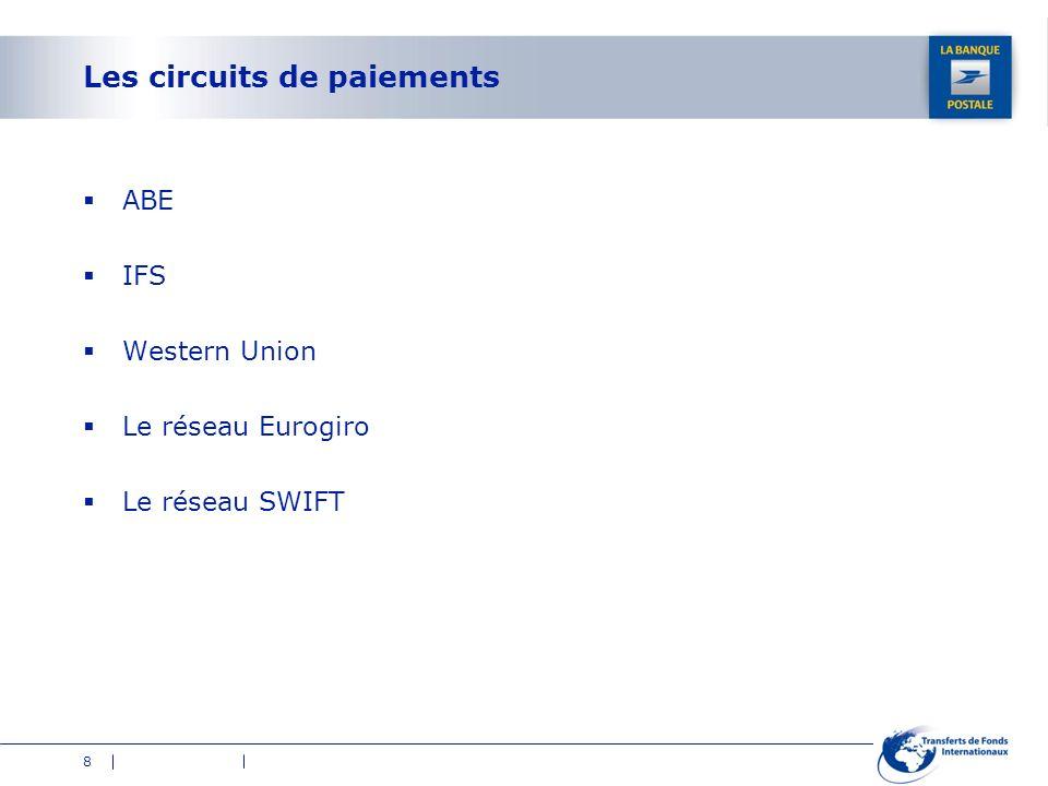 Les circuits de paiements