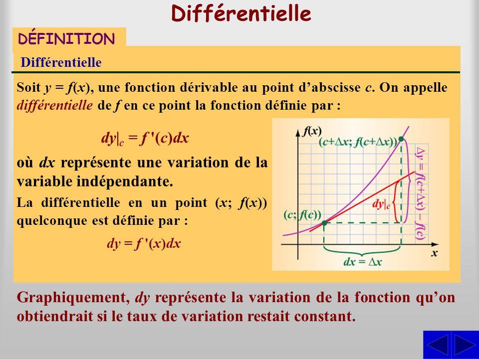 Différentielle dy|c = f (c)dx