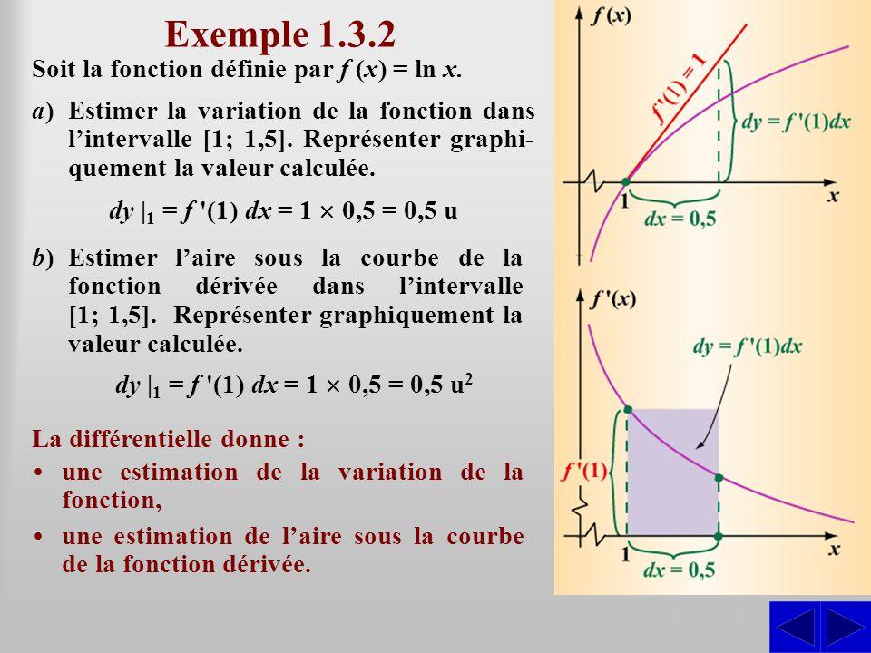Exemple 1.3.2 S S Soit la fonction définie par f (x) = ln x.