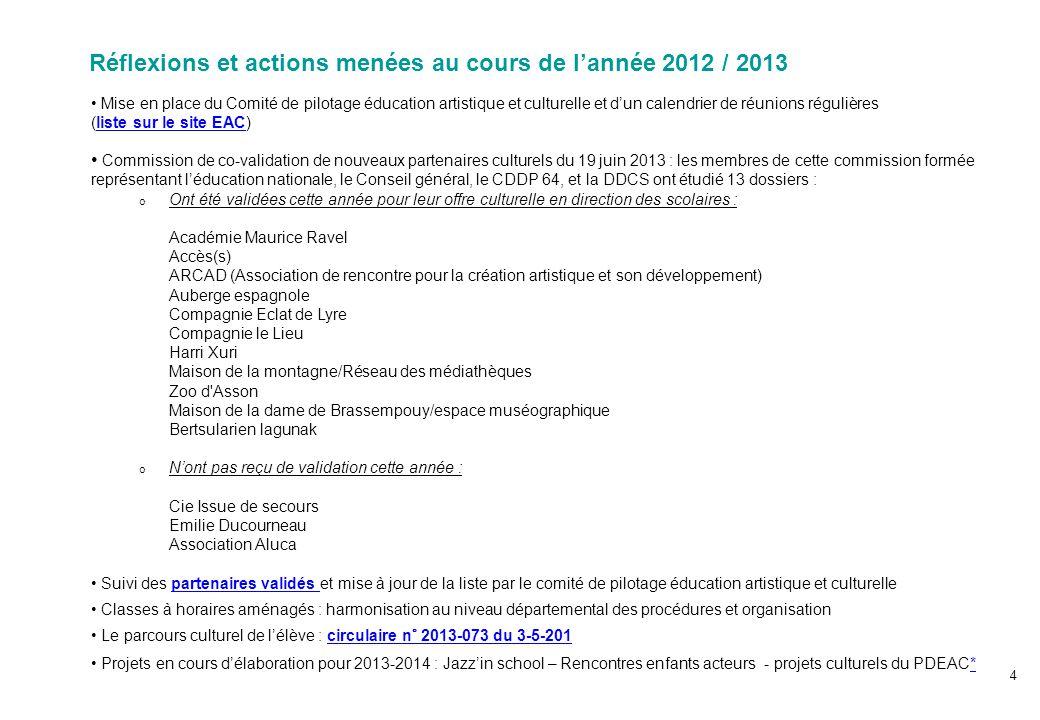 Réflexions et actions menées au cours de l'année 2012 / 2013