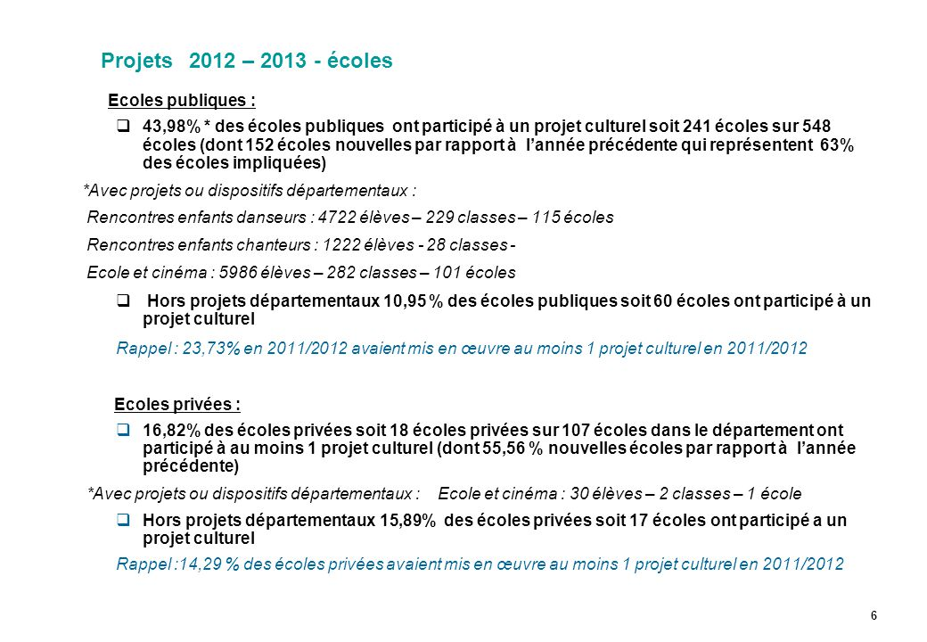 Projets 2012 – 2013 - écoles Ecoles publiques :