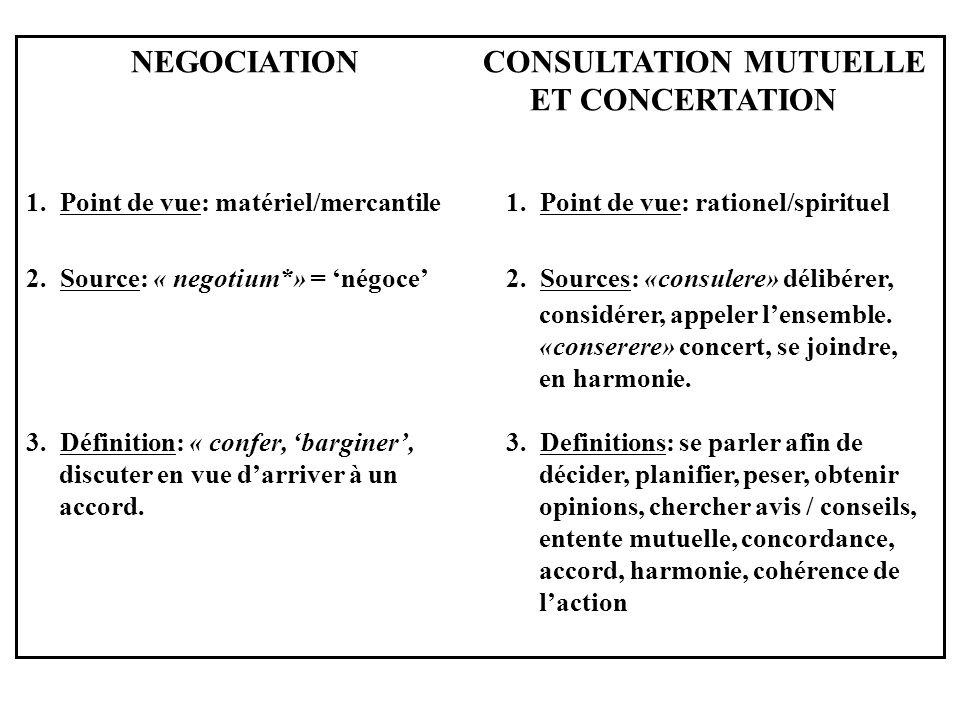 NEGOCIATION CONSULTATION MUTUELLE