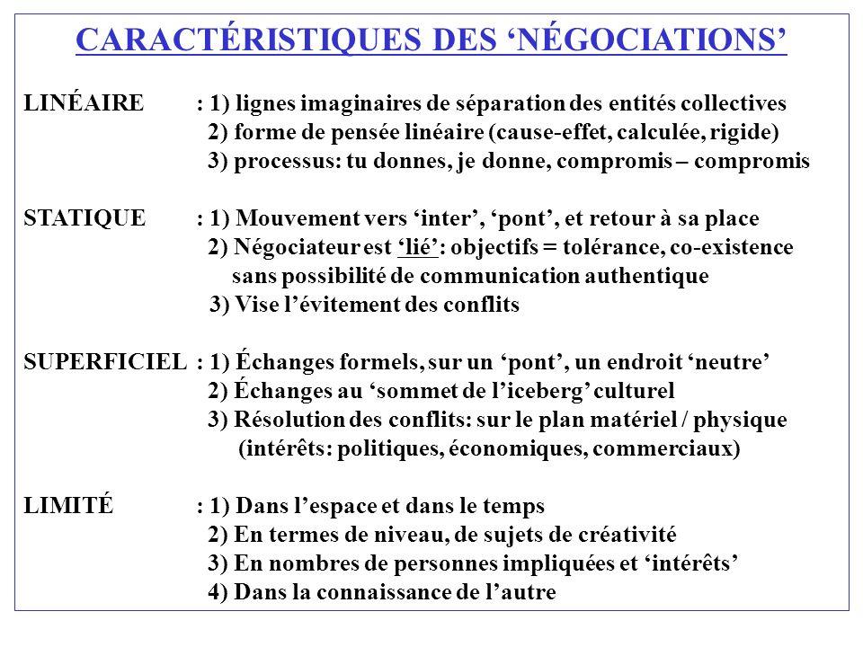 CARACTÉRISTIQUES DES 'NÉGOCIATIONS'