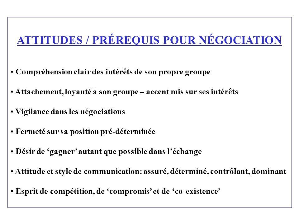 ATTITUDES / PRÉREQUIS POUR NÉGOCIATION