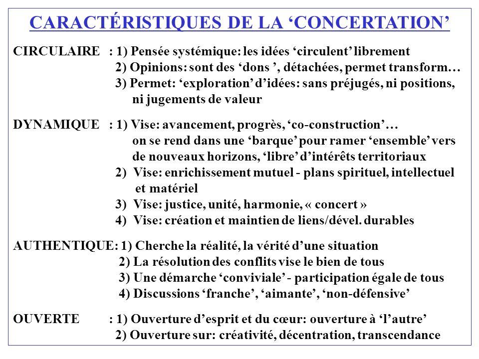 CARACTÉRISTIQUES DE LA 'CONCERTATION'