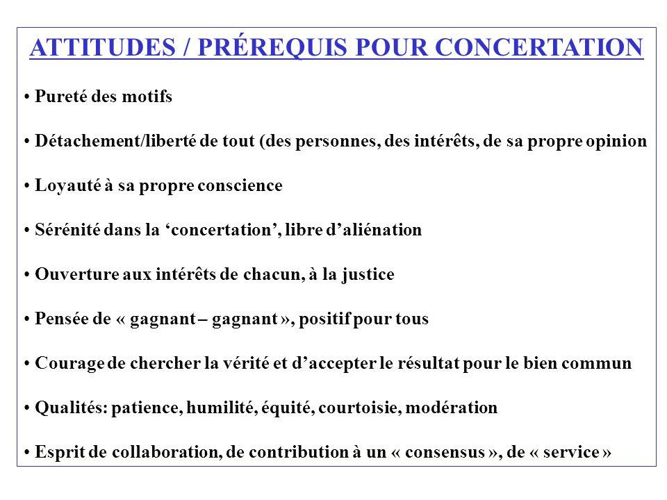 ATTITUDES / PRÉREQUIS POUR CONCERTATION