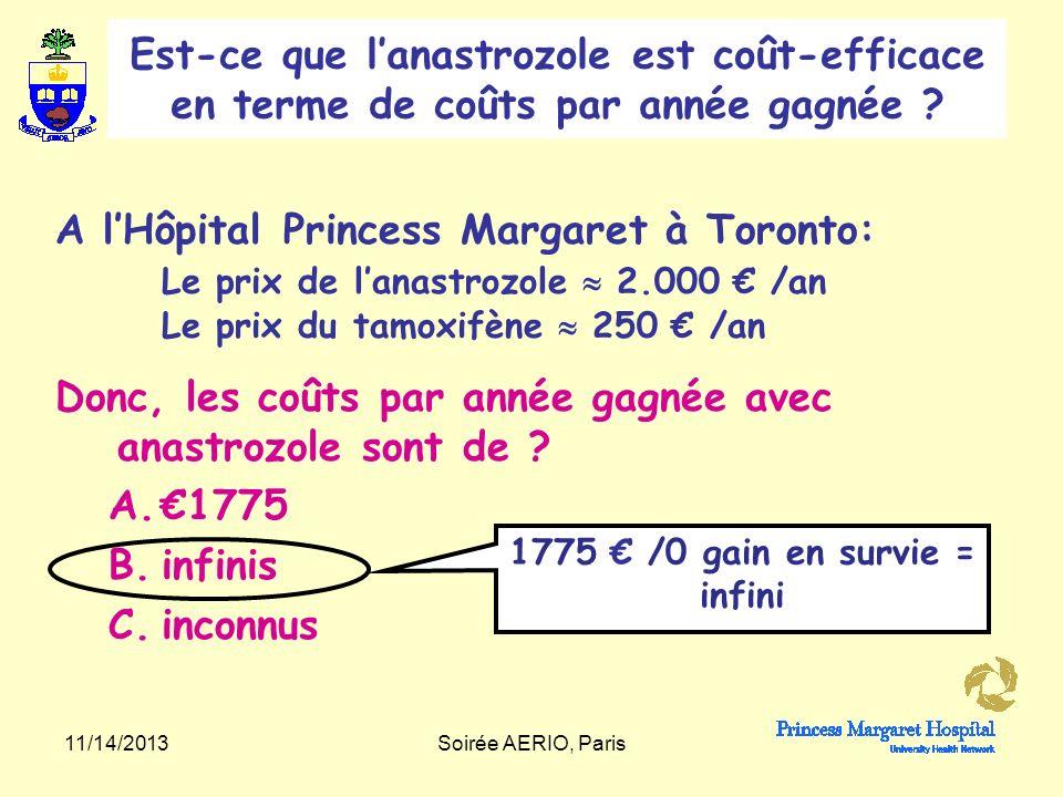 1775 € /0 gain en survie = infini