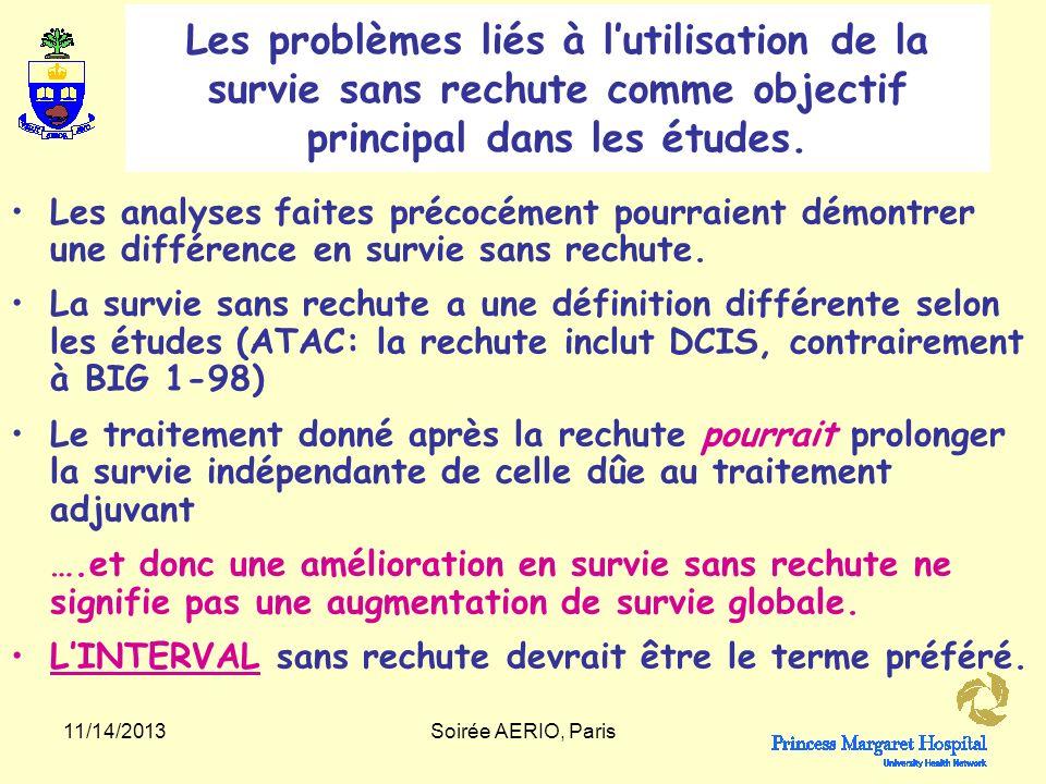 Les problèmes liés à l'utilisation de la survie sans rechute comme objectif principal dans les études.