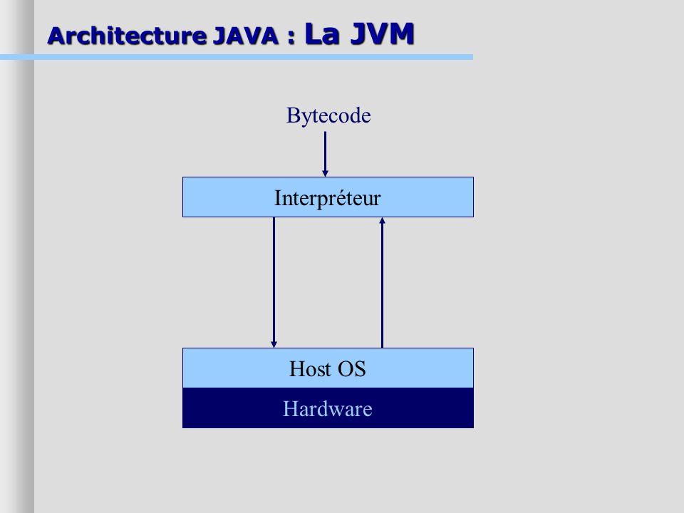 Architecture JAVA : La JVM