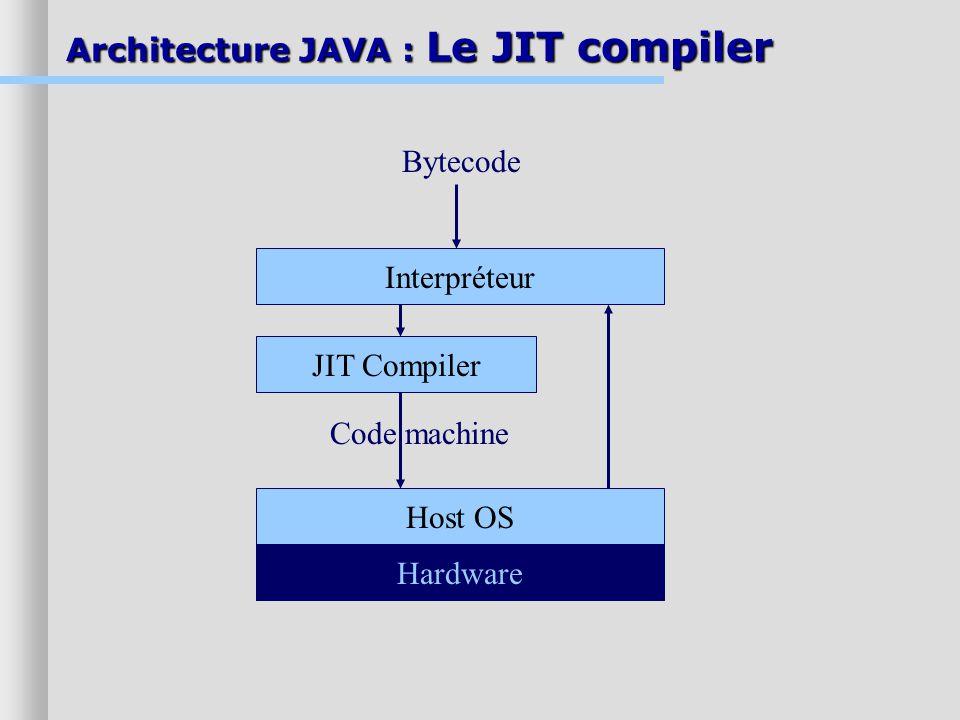 Architecture JAVA : Le JIT compiler