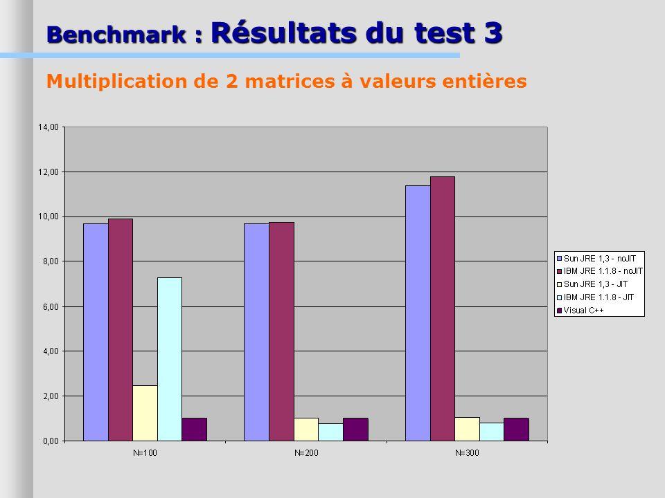 Benchmark : Résultats du test 3