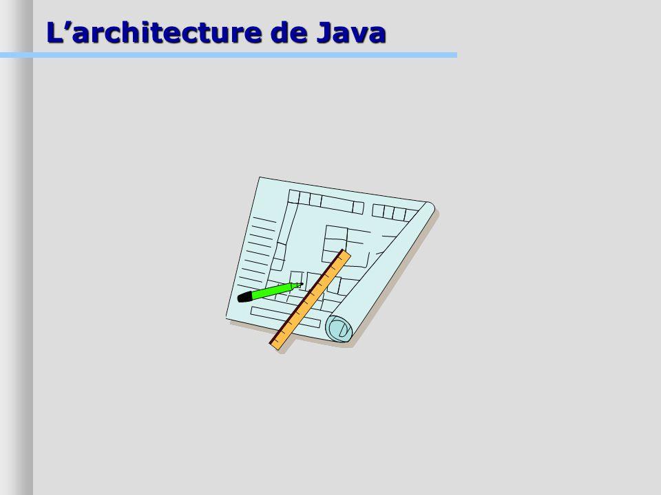 L'architecture de Java