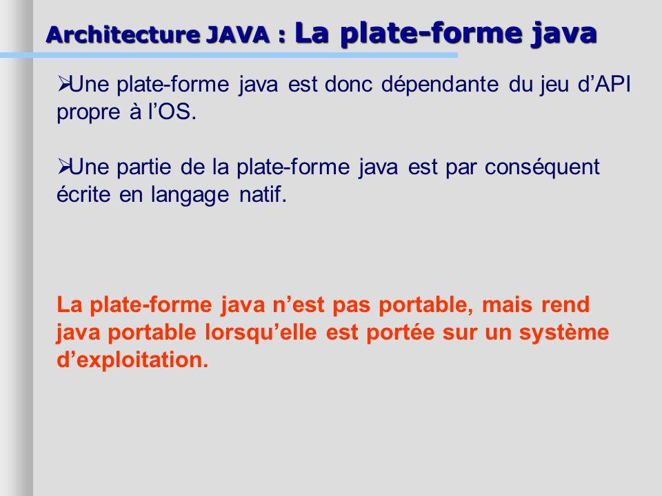 Une plate-forme java est donc dépendante du jeu d'API propre à l'OS.