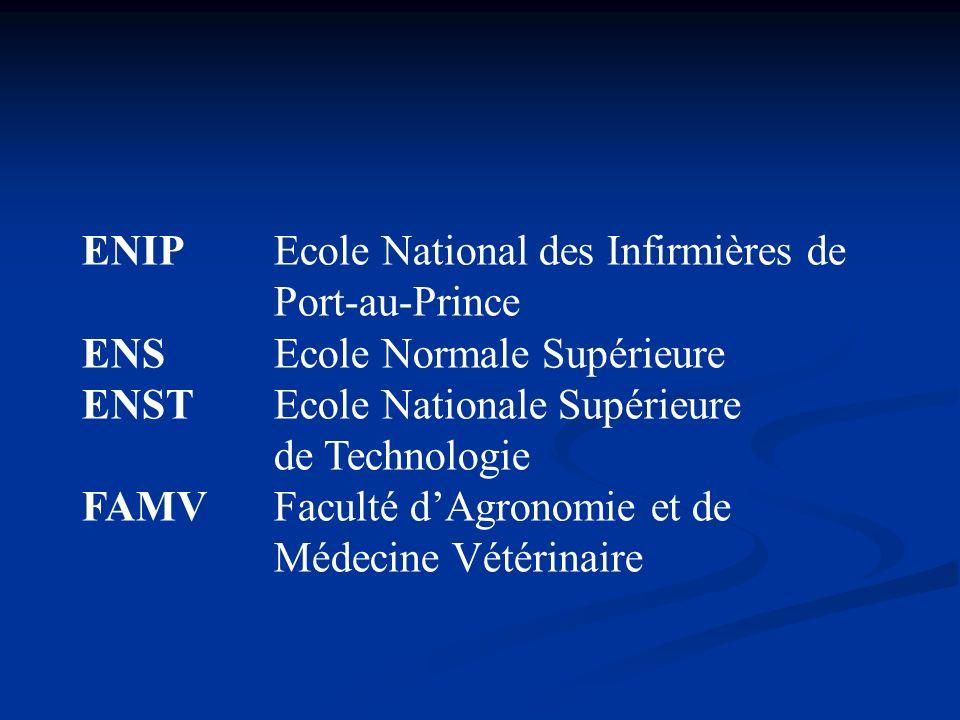 ENIP Ecole National des Infirmières de Port-au-Prince