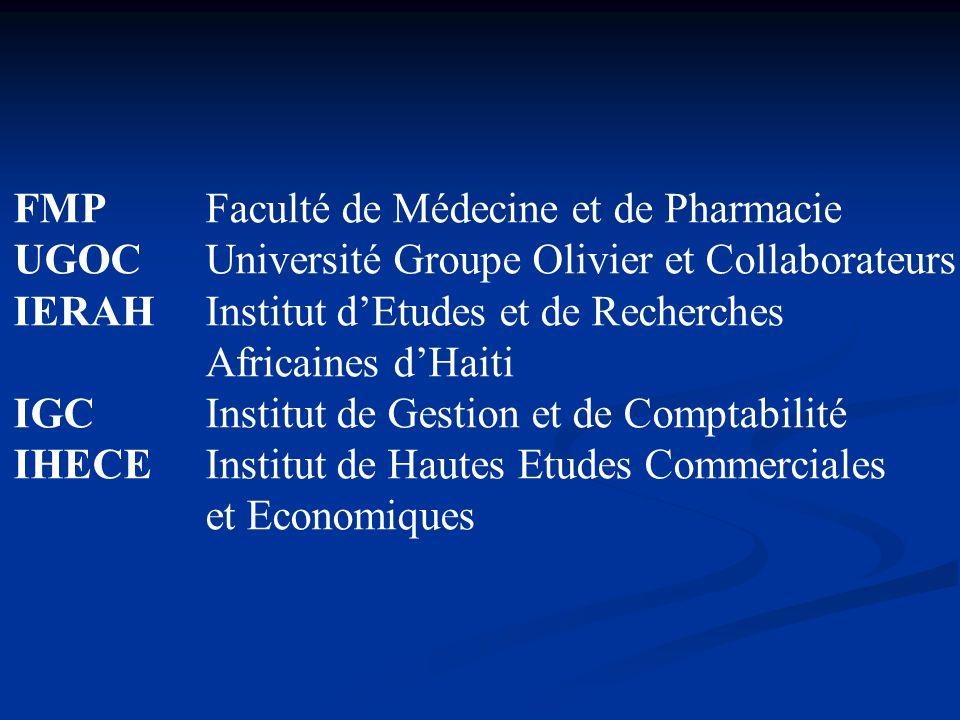 FMP Faculté de Médecine et de Pharmacie