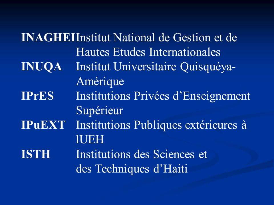 INAGHEI. Institut National de Gestion et de