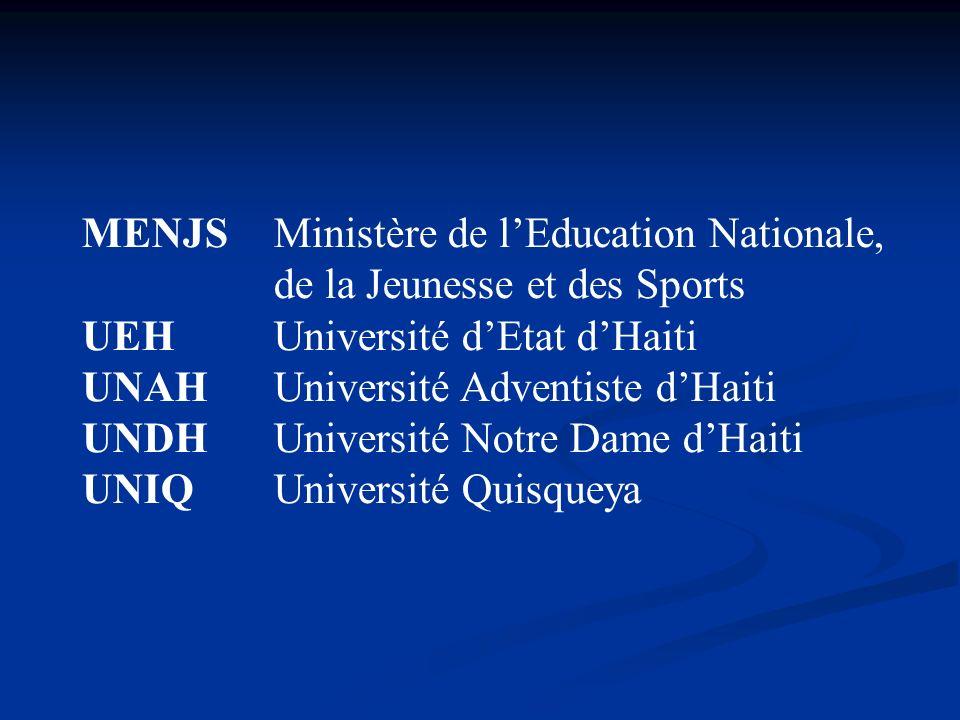 MENJS Ministère de l'Education Nationale, de la Jeunesse et des Sports